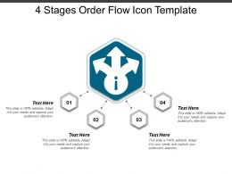 4 Stages Order Flow Icon Template