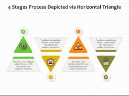 4 Stages Process Depicted Via Horizontal Triangle