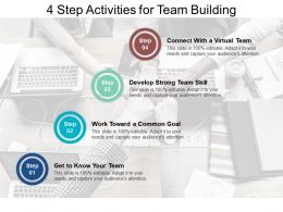 4 Step Activities For Team Building
