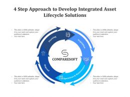 4 Step Approach To Develop Integrated Asset Lifecycle Solutions