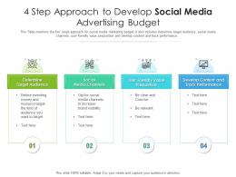 4 Step Approach To Develop Social Media Advertising Budget