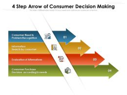 4 Step Arrow Of Consumer Decision Making