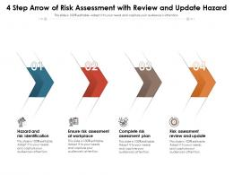 4 Step Arrow Of Risk Assessment With Review And Update Hazard