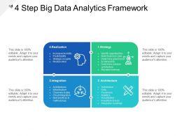 4 Step Big Data Analytics Framework
