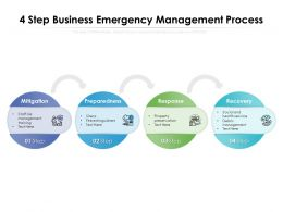 4 Step Business Emergency Management Process