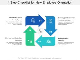 4 Step Checklist For New Employee Orientation