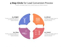 4 Step Circle For Lead Conversion Process