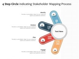 4 Step Circle Indicating Stakeholder Mapping Process