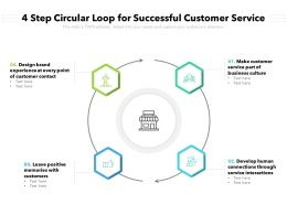 4 Step Circular Loop For Successful Customer Service