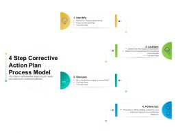 4 Step Corrective Action Plan Process Model