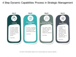 4 Step Dynamic Capabilities Process In Strategic Management
