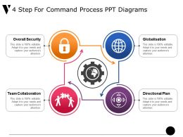 4 Step For Command Process Ppt Diagrams