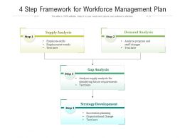 4 Step Framework For Workforce Management Plan