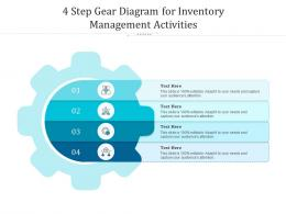 4 Step Gear Diagram For Inventory Management Activities Infographic Template