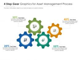 4 Step Gear Graphics For Asset Management Process Infographic Template