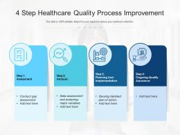 4 Step Healthcare Quality Process Improvement