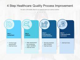 4 Step Healthcare Quality Process Improvement
