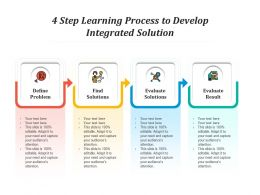 4 Step Learning Process To Develop Integrated Solution