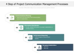4 Step Of Project Communication Management Processes