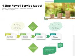 4 Step Payroll Service Model
