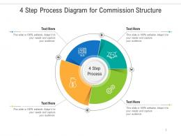 4 Step Process Diagram For Commission Structure Infographic Template