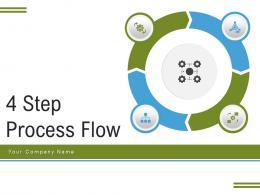 4 Step Process Flow Strategic Planning Digitalization Organizational Communications Strategy