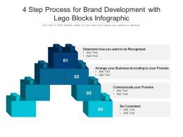 4 Step Process For Brand Development With Lego Blocks Infographic