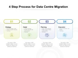 4 Step Process For Data Centre Migration
