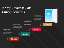 4 Step Process For Entrepreneurs Powerpoint Guide