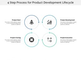 4 Step Process For Product Development Lifecycle