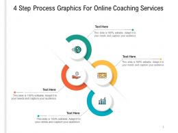 4 Step Process Graphics For Online Coaching Services Infographic Template