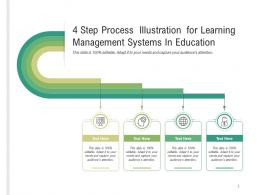 4 Step Process Illustration For Learning Management Systems In Education Infographic Template