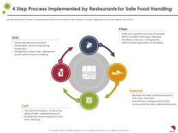 4 Step Process Implemented By Restaurants For Safe Food Handling Separate Ppt Diagrams