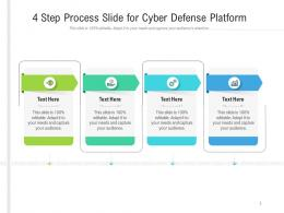 4 Step Process Slide For Cyber Defense Platform Infographic Template