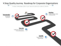4 Step Quality Journey Roadmap For Corporate Organizations