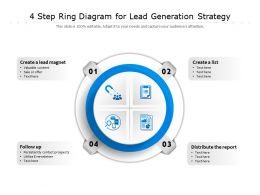 4 Step Ring Diagram For Lead Generation Strategy