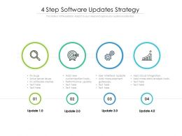 4 Step Software Updates Strategy