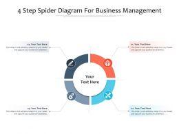 4 Step Spider Diagram For Business Management