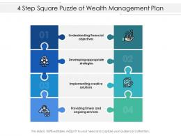 4 Step Square Puzzle Of Wealth Management Plan