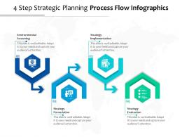 4 Step Strategic Planning Process Flow Infographics