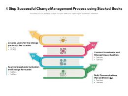 4 Step Successful Change Management Process Using Stacked Books