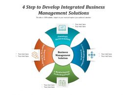 4 Step To Develop Integrated Business Management Solutions