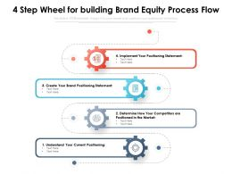 4 Step Wheel For Building Brand Equity Process Flow