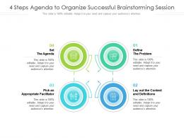 4 Steps Agenda To Organize Successful Brainstorming Session