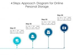 4 Steps Approach Diagram For Online Personal Storage Infographic Template