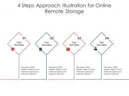 4 Steps Approach Illustration For Online Remote Storage Infographic Template