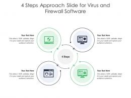 4 Steps Approach Slide For Virus And Firewall Software Infographic Template
