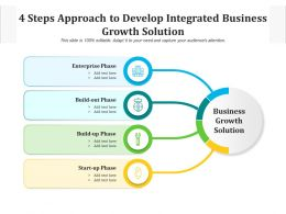 4 Steps Approach To Develop Integrated Business Growth Solution