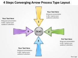 4 steps converging arrow process type layout Circular PowerPoint Slides