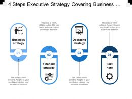 4 Steps Executive Strategy Covering Business Financial And Operational Strategy